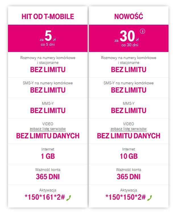 T Mobile Na Karte.Na Kartę Startery Doładowania Promocje T Mobile Pl